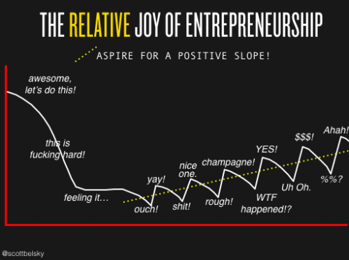 the relative joy of entrepreneurship.png