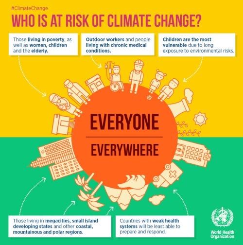 climatechange-infographic1.jpg